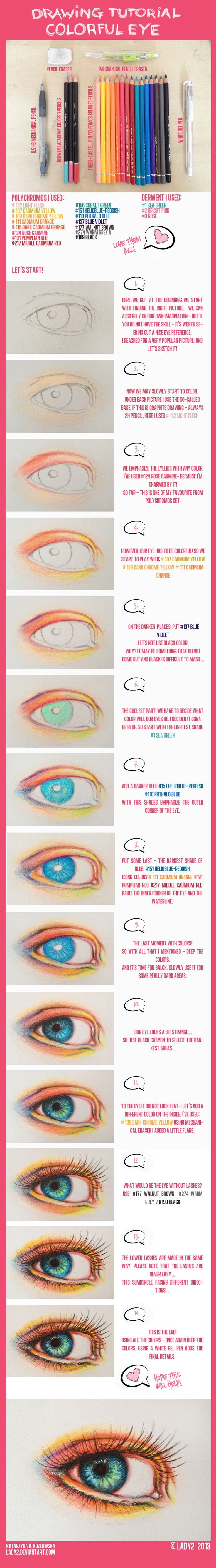 colored pencil tutorial, drawing an eye.