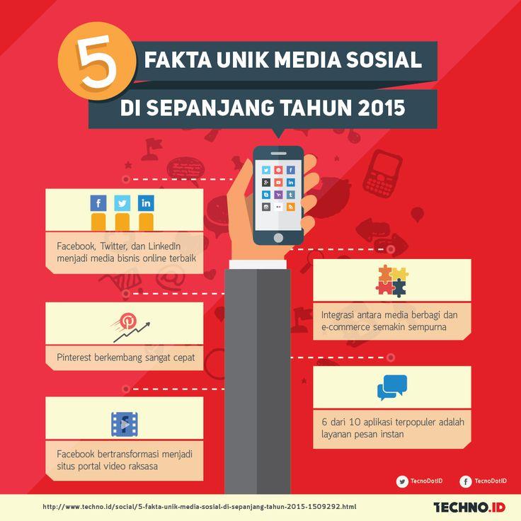 5 Fakta unik media sosial di sepanjang tahun 2015 http://bit.ly/1mHlAJD