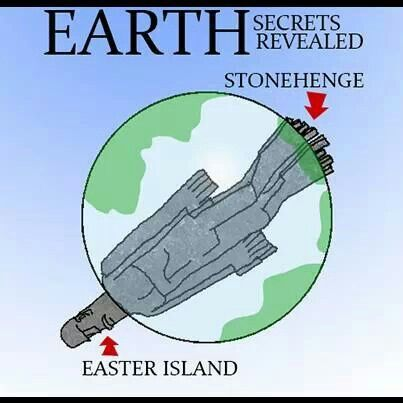 Stonehenge's connection to Easter Island | Oh, the Places You'll ...