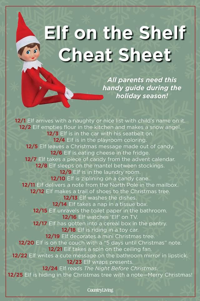 Elf On The Shelf Cheat Sheet In 2019 Elf On The Shelf
