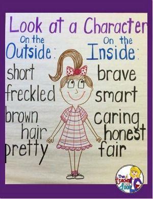 12 - Understanding Character