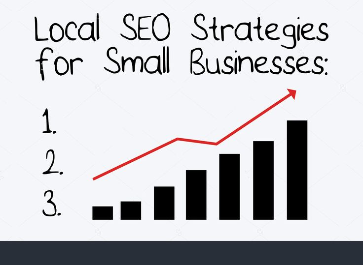 How to Run Successful Paid SEO Campaigns and Help Your Business