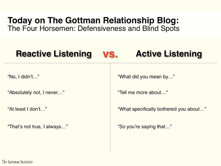 Actively listening without judgement means to hear and understand the intended message as completely and accurately as possible. Listening defensively is usually listening reactively. Read more on The Gottman Relationship Blog.