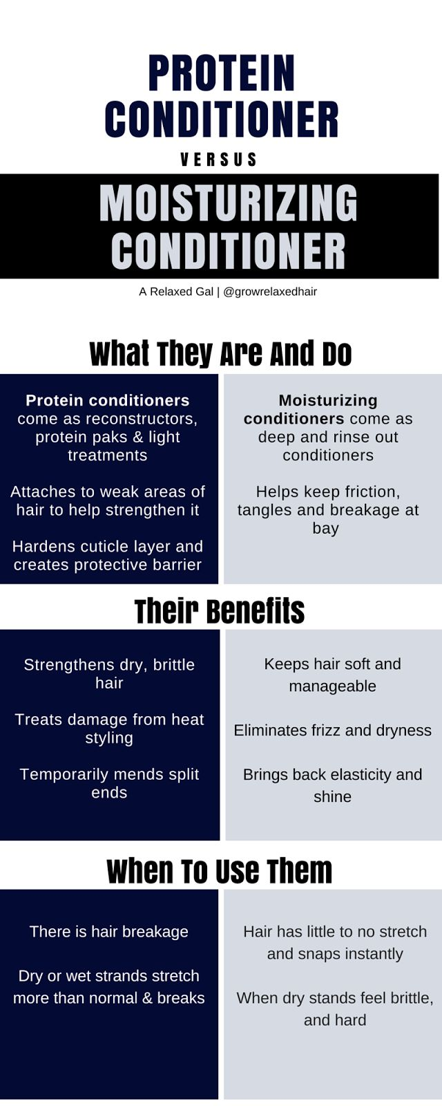 Protein conditioner vs. moisturizing conditioner