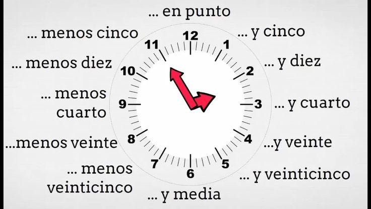 Vídeo para aprender a preguntar y decir la hora en español con ejemplos prácticos y actividades. Actividad online en: http://www.profedeele.es/vocabulario/la...