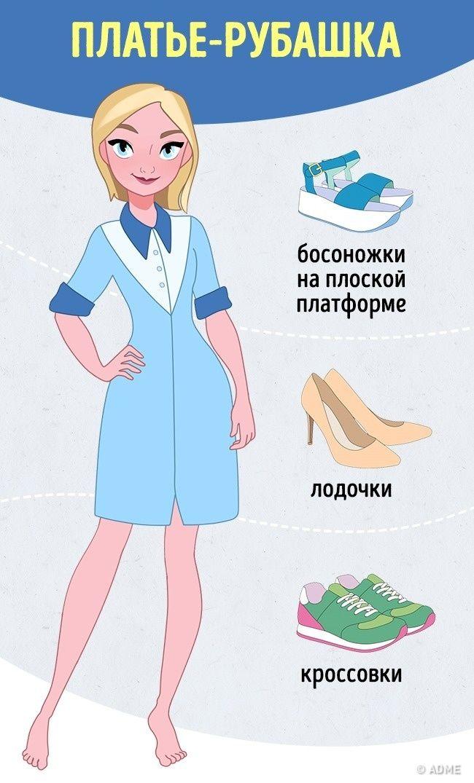 Как безошибочно подобрать обувь к14фасонам платьев