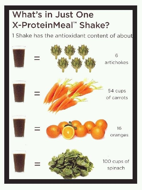 Ripped  Rich uses this shake--This is what is in just one Xocai Chocolate diet meal replacement shake!  Featured on cover of the American Journal of Bariatric Medicine. Ripped  Rich #rippedrich #xocai #rippedandrich