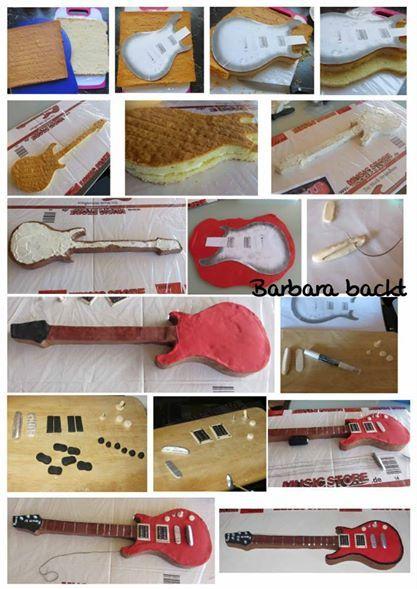 Gitarren-Tutorial