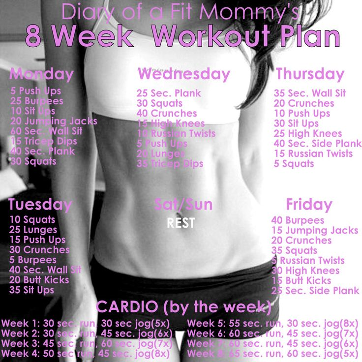 8 WEEK NO-GYM HOME WORKOUT PLAN Home Gym Ideas. The easy way to buy or sell your home and maximize your ROI -  http://www.LystHouse.com