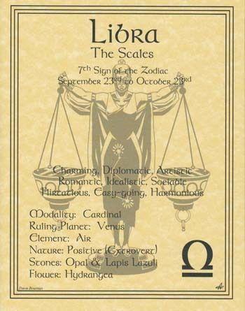 Libra Zodiac Prayer Parchment Page Book of Shadows Horoscope Zodiac Celtic Wicca