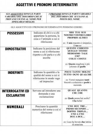 AGGETTIVI E PRONOMI DETERMINATIVI pag1
