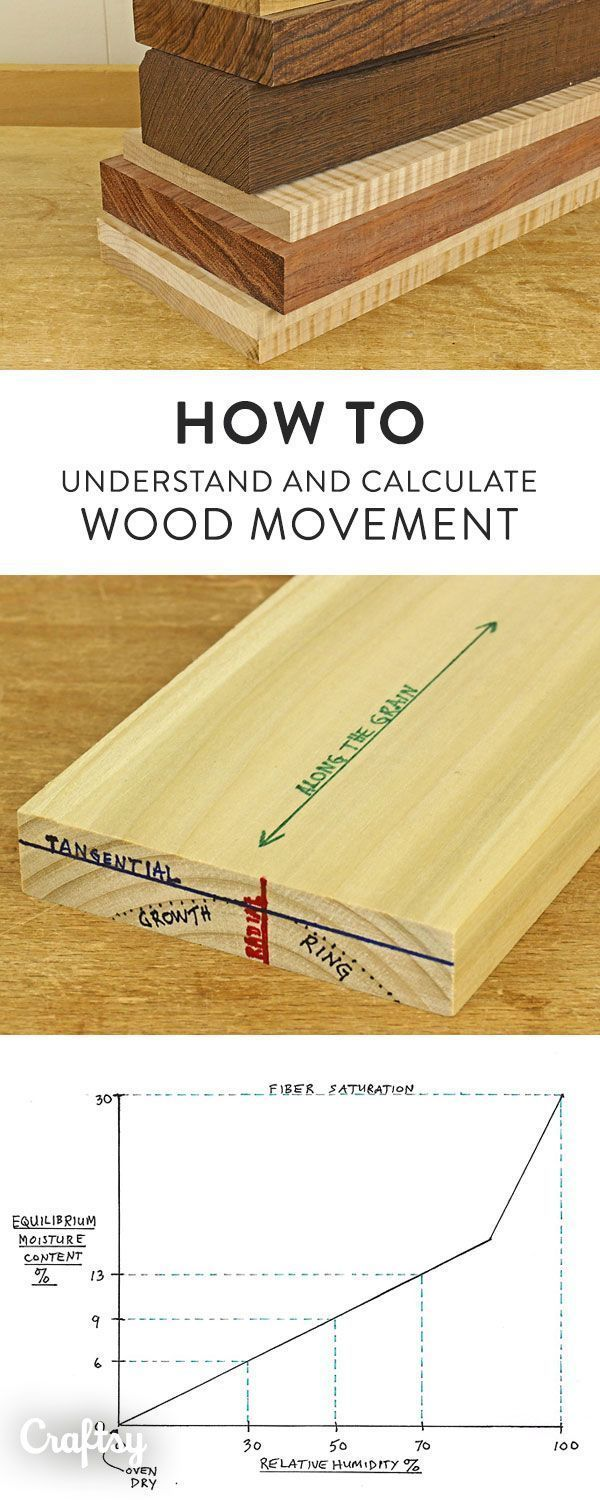 Understanding wood movement – how wood behaves in response to changes in humidity – is essential for knowledge for all woodworkers. #WoodworkingIdeas