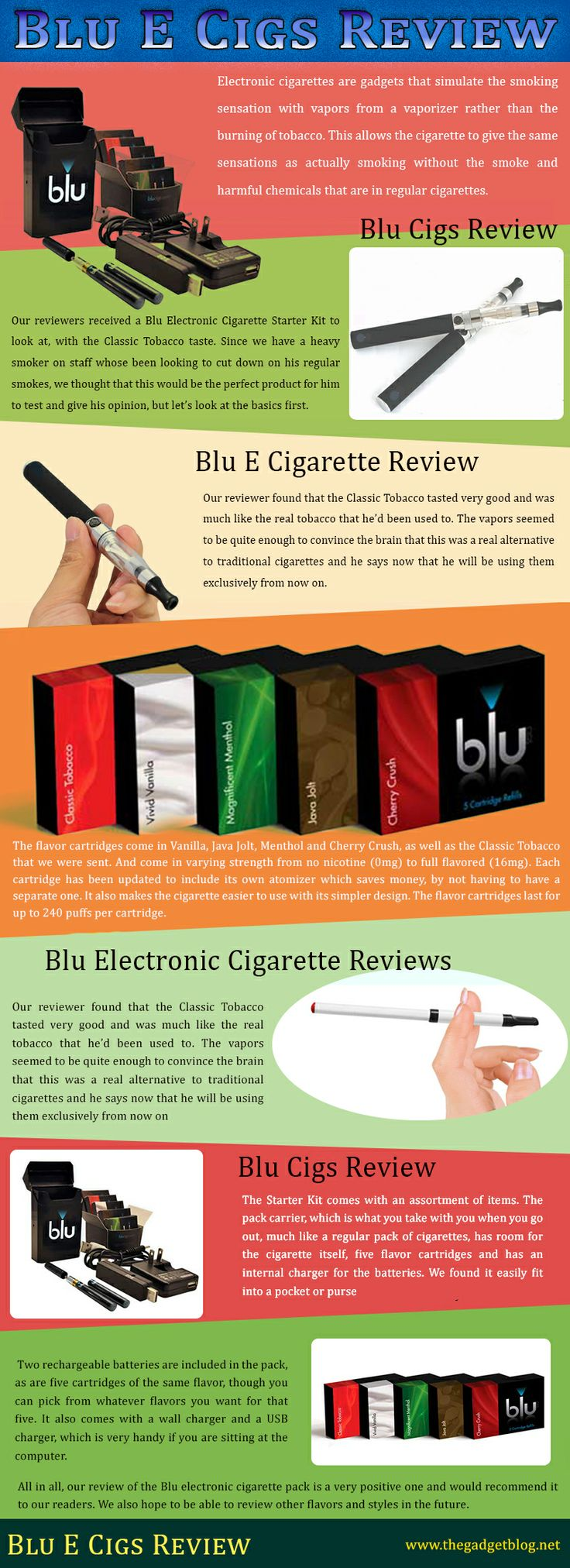 Visit our site http://www.thegadgetblog.net/ for more information on Blu E Cigs Review.Our reviewers received a Blu Electronic Cigarette Starter Kit to look at, with the Classic Tobacco taste. Since we have a heavy smoker on staff whose been looking to cut down on his regular smokes, we thought that this would be the perfect product for him to test and give his opinion, but let's look at the basics first.