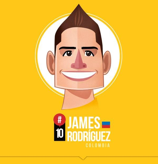 James Rodríguez by Petirojo