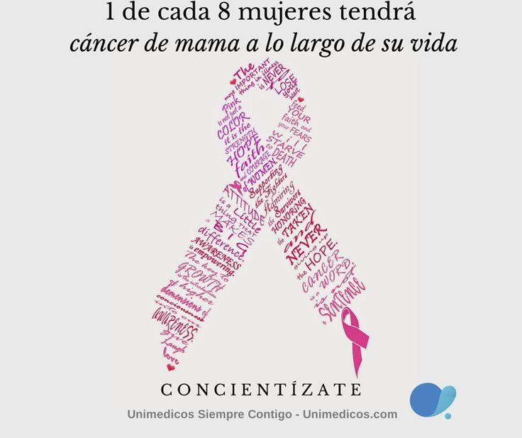 1 de cada 8 mujeres tendrá cáncer de mama a lo largo de su vida…. Concientízate