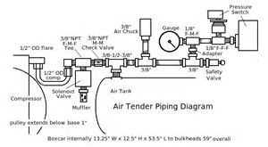 Airheads on motor operated valve schematic symbol