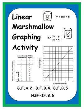 Students love when teachers bring food to math class! Get your students to practice and apply their linear graphing skills with enthusiasm by giving them this fun marshmallow linear graphing activity. Includes 2 tasks which can be assigned the same day or on different days depending on the skill of the class.Task #1Students will work in groups of four to make a table and graph to represent the calories in marshmallows by reading and interpreting a nutrition label.