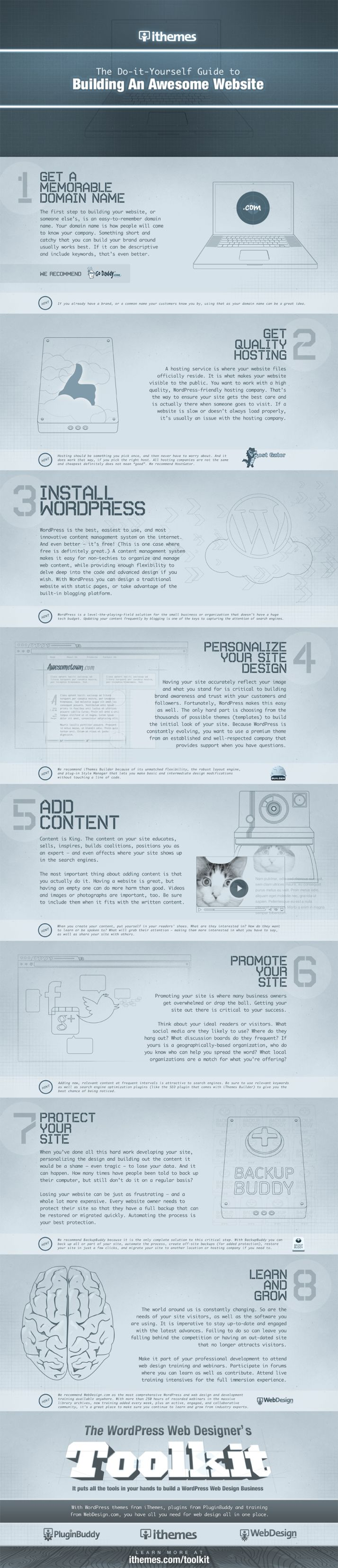 Building an Awesome web site #infographic. Principles of Web Design Basics. The importance of good web design.