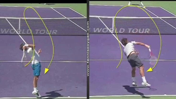 Kick Aufschlag Tennis