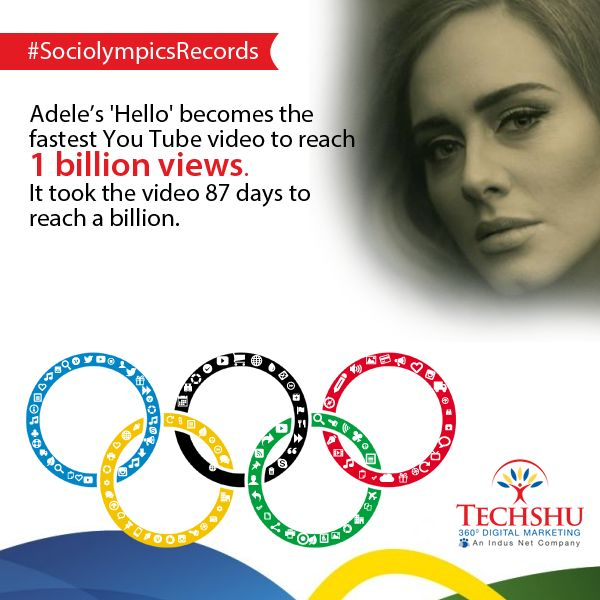 #Sociolympicsrecords Adele's 'Hello' becomes the fastest  #YouTube video to…