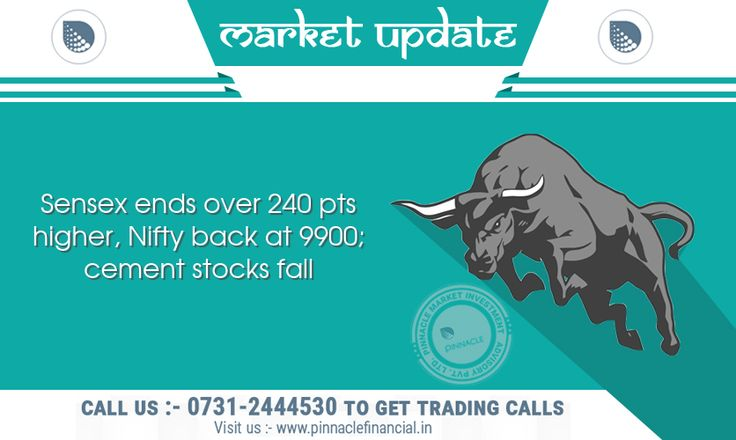 #Equity benchmark indices ended the session on a strong note, with the Nifty closing above 9900-mark again. The #Sensex closed up 244.36 points at 31955.35, while the #Nifty ended up 74.75 points at 9901.90. The market breadth was narrow as 1712 shares advanced against a decline of 978 shares, while 164 shares were unchanged. Coal India, Bharti Airtel and Aurobindo Pharma gained the most on both indices, while Infosys, Hero MotoCorp, UltraTech Cement and ACC were the top losers.