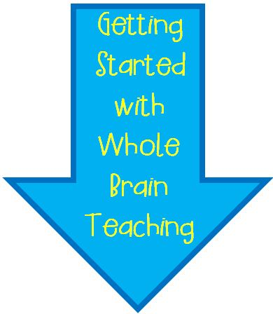 Whole Brain Teaching~ Good explanation of a few just-getting-started ways that can be incorporated into anyone's teaching.