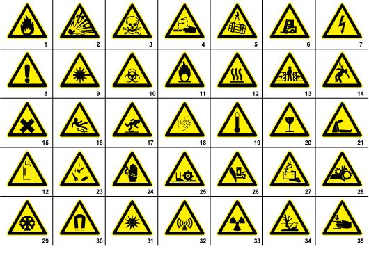 Hazard Signs Safety Sign Symbols