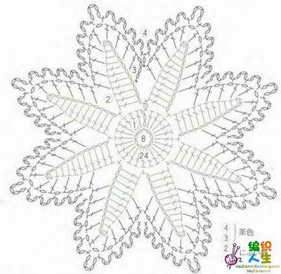 61 best fleurs crochet images on pinterest crochet flowers les fleurs 32 ccuart Image collections