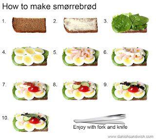 Mail-order Smorrebrod   Danish Open Sandwiches (Smørrebrød)