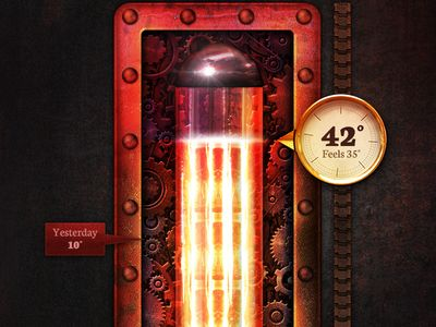 Steampunk Thermo