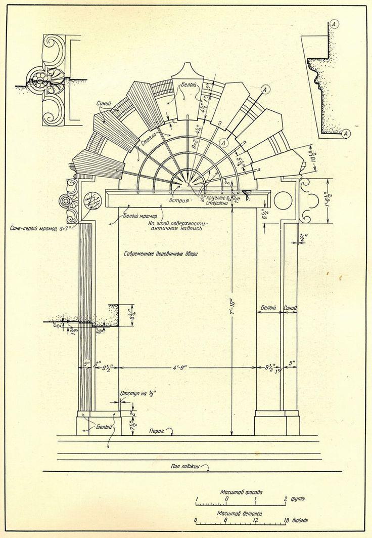 Рим. Сан Онофрио. Двери и порталы в итальянской архитектуре