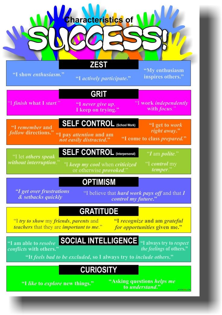 Classroom Management Techniques For Elementary Students ~ Best ideas about classroom motivational posters on