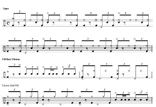 "http://custard-pie.com/ ""Fool in the Rain"" Led Zeppelin John Bonham drum notation"