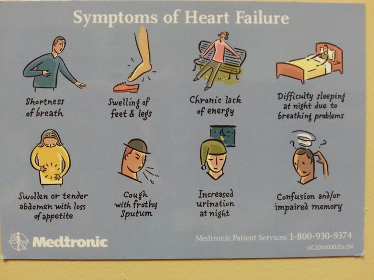 Symptoms of heart failure...The only symptom I didn't have was the frothy sputum.