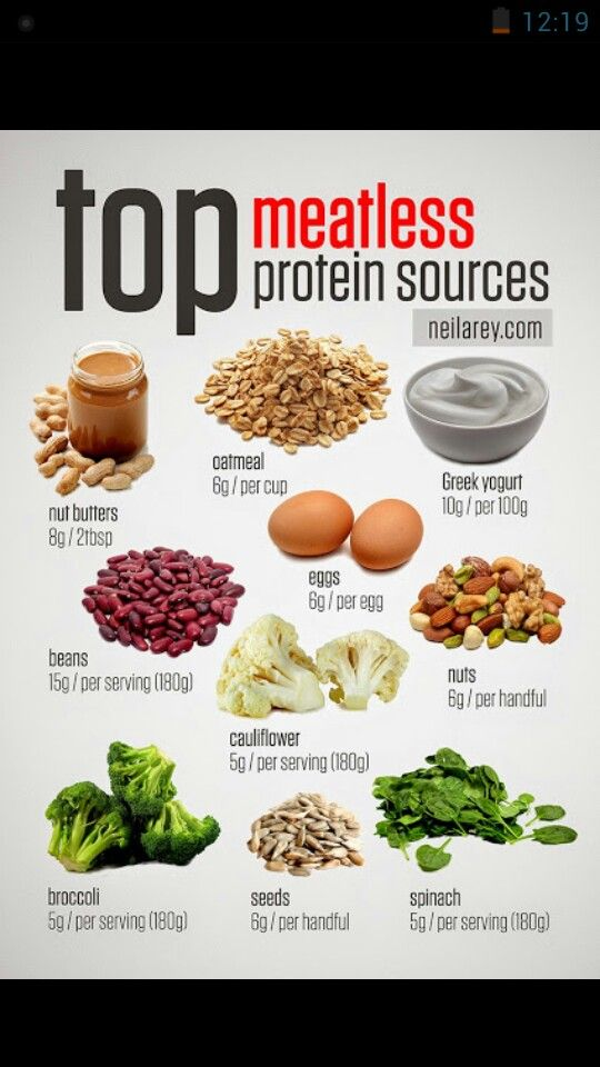 10 meatless protien