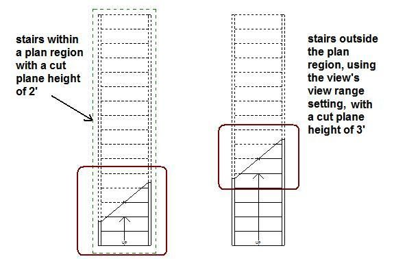 plan region in stairs.jpg (575×378) Technical drawings