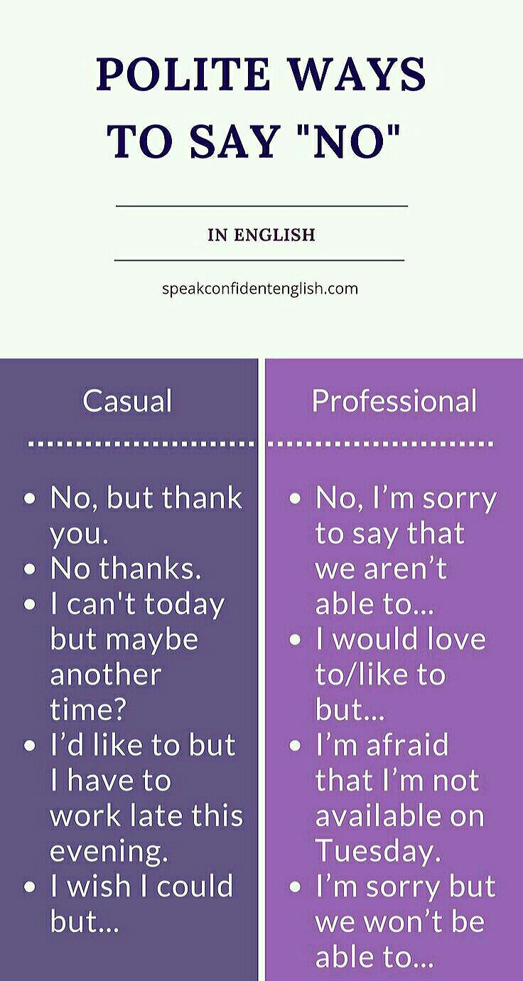Pin by Kanan Desai on Educate Me! in 2020 Learn english