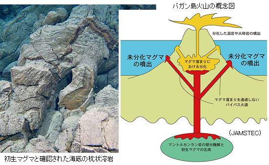 """サイエンスジャーナル : マリアナ海底で未分化の""""初生マグマ""""を発見・採取!JAMSTEC"""