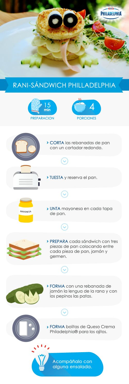 Ideas divertidas para el #lunch de tus hijos. #DeRicoADelicioso