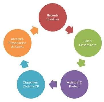 Project management coursework help