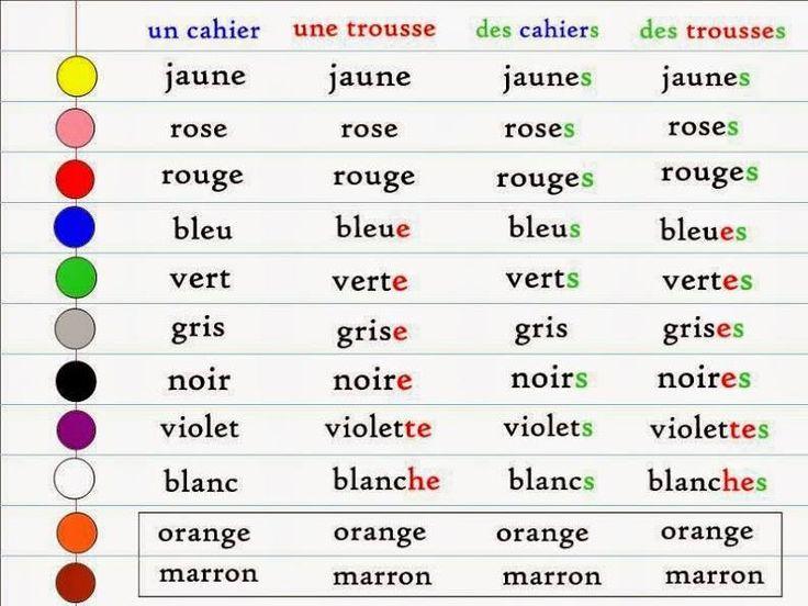 Je vous laisse ici les différents accords des adjectifs de couleur. Bon dimanche! Source: J'aime le français: