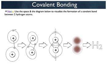 Oltre 1000 idee su Covalent Bonding Worksheet su Pinterest | Tavola ...