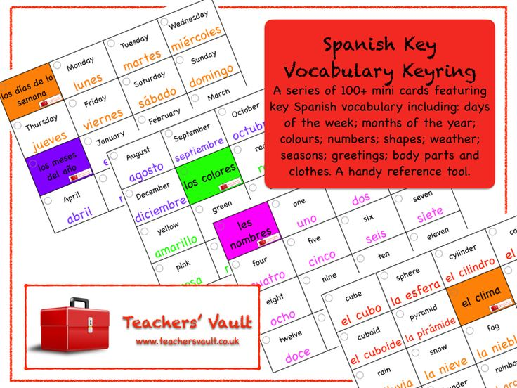 Spanish Key Vocabulary Keyring - MFL Teaching Resources