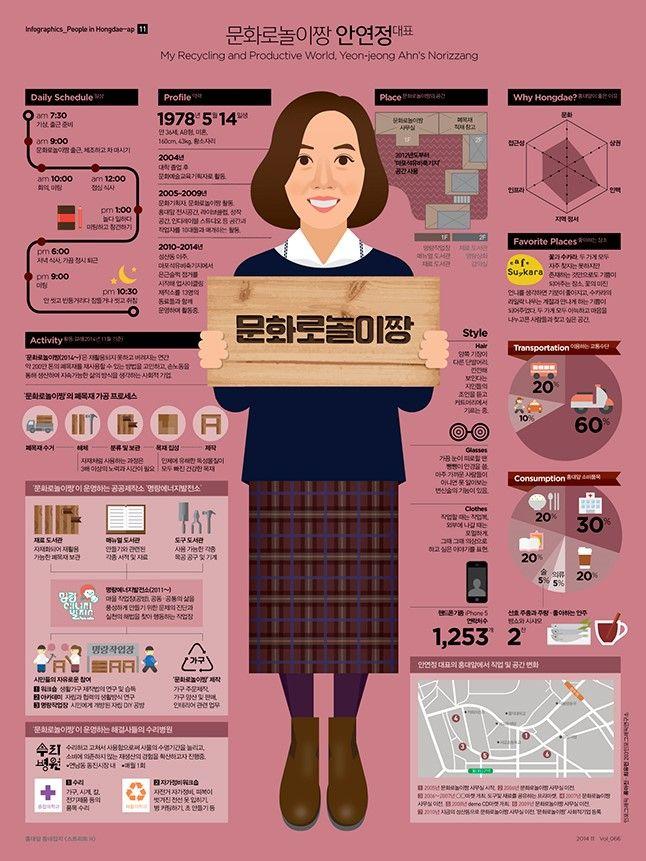 문화로놀이짱 안연정 대표 이미지 1