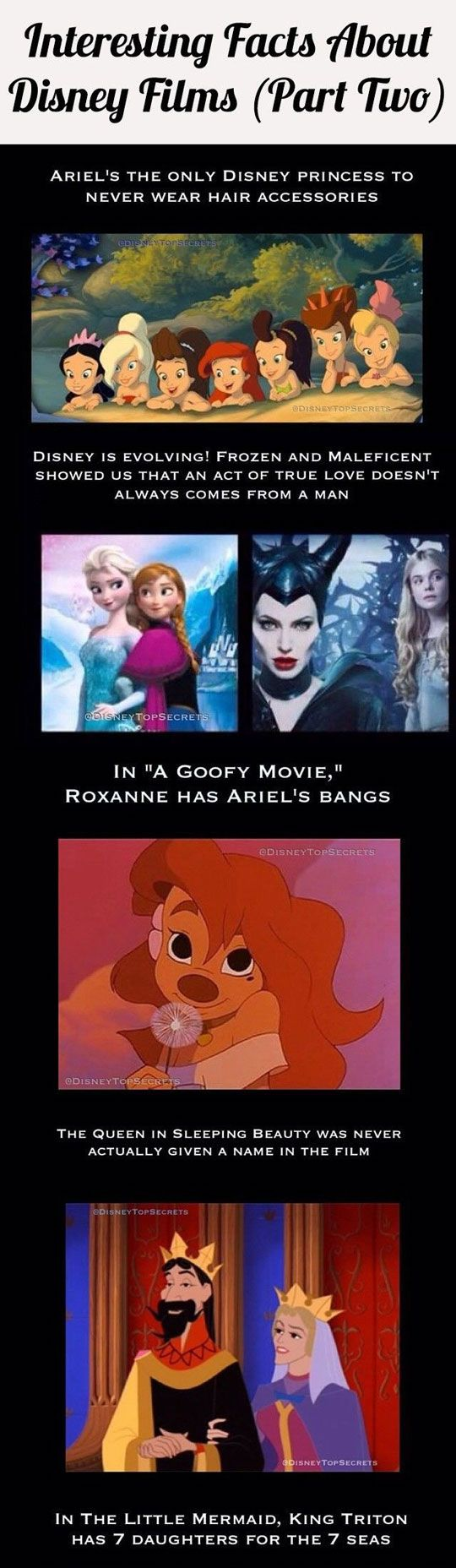 Interesting Disney Facts