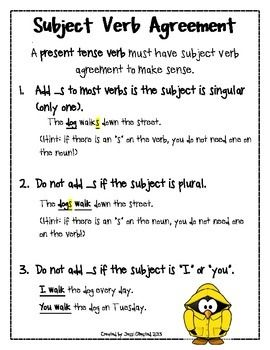 Help scholars remember the rules of subject verb agreement with this handy anchor chart or poster. They can put it in their binders, or you can copy it side by side and have them glue it into their notebooks (that's what I do!). You could also blow it up on the poster maker to use as a class anchor chart. FREE!