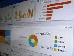 Audit : Dashboard and Reports   We audit your top 10 dashboards and reports.  Your audit will highlight improvements and best practice criteria