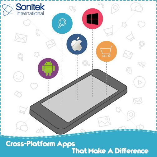 Get a mobile application to suit the needs of customers. Know more here: www.sonitek.ca #mobileapps #androidapps #iphoneapps #apps