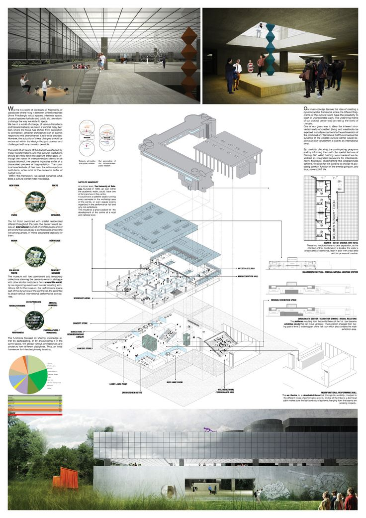 Architecture Design Presentation 227 best architectural presentation images on pinterest