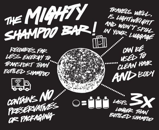The mighty shampoo bar - solid, preservative and packaging free and outlasts 3x bottles of shampoo.